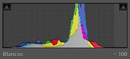 Como queda el histograma después de mover el control de blancos completamente a la izquierda